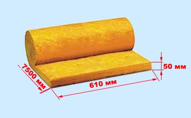 Внутренняя теплоизоляция стен пенопластом и гипсокартоном