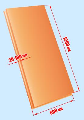 Клей плиточный цена за мешок киров