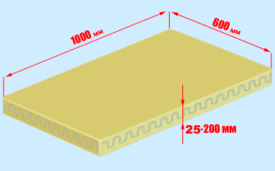 Rockwool for Insulation batt sizes